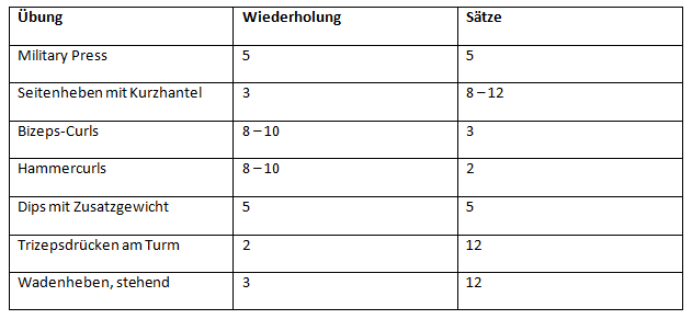 5x5 Training 1 - Freitag - Schultern