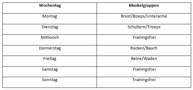 8x8-training-8x8-trainingsplan-trainingssplit