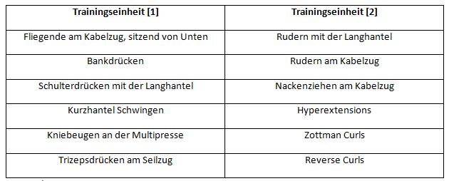 8x8-training-8x8-trainingsplan-trainingssplit_Trainingsuebungen