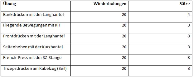 Kapillarisierung - Trainingsplan Montag und Donnerstag