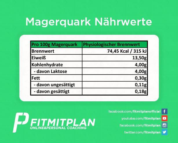 Magerquark_Nährwerte_je_100g